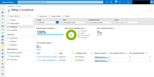 Azure Policy Compliance Dashboard