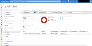 Azure portal custom policy audit results